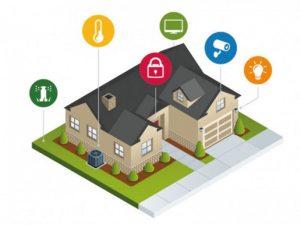 Akıllı Ev Sistemleri Nelerdir