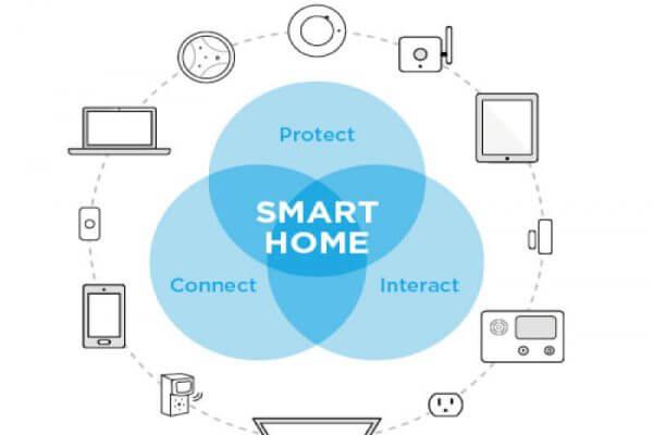 Akıllı Ev Sistemleri Nasıl Çalışır