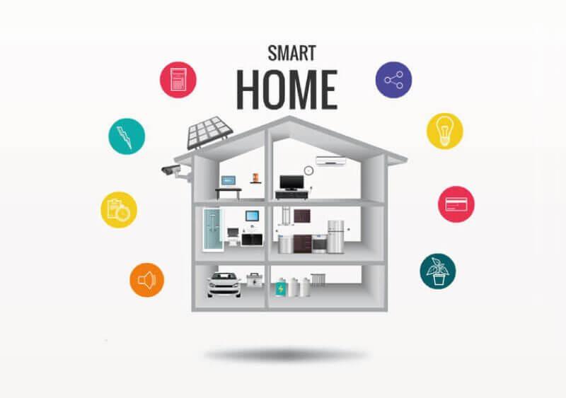 Akıllı Ev Sistemleri ve Bina Otomasyonu